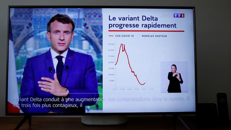 Успеть до выборов — Le Monde объяснила, почему Макрон спешит привить всех