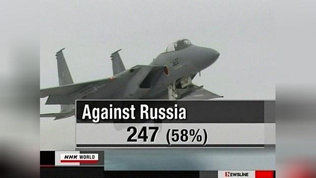 Россия и Китай все чаще тревожат воздушный покой Японии