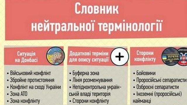 Украинским журналистам раздали методички с «нужными словами»