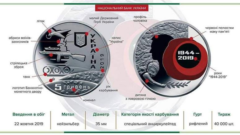 СТРАНА: к юбилею освобождения от фашистов на Украине выпустили монету с бойцом УПА