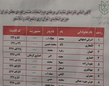 فوز المحافظين في الجولة الثانية للانتخابات البرلمانية الايرانية