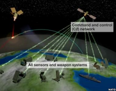قائد قوات الناتو في أوروبا: مشاركة روسيا في الدرع الصاروخية التابعة للحلف امر واقعي