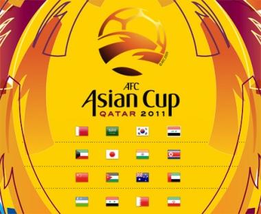 الفرق المشاركة في كأس آسيا 2011