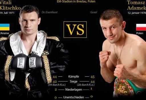 فيتالي كليتشكو  يواجه متحديه آداميك على لقب بطل العالم بالملاكمة