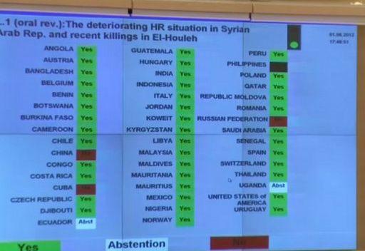 روسيا والصين تصوتان ضد قرار مجلس حقوق الإنسان الدولي الذي يدين سورية لمجزرة الحولة