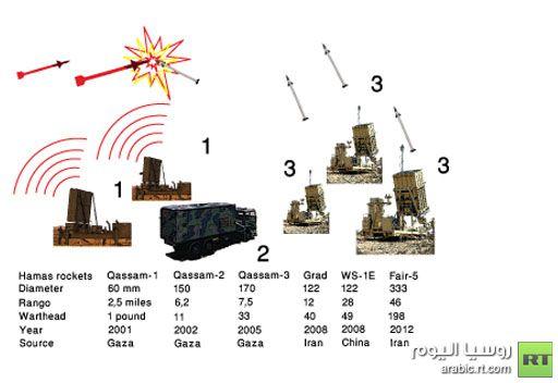 ترسانات الأسلحة للعام 2012 795bbd655f81f28273fbb9b7daa89073