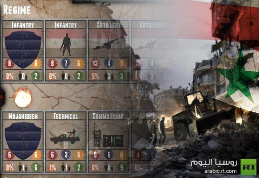 لعبة فيديو جديدة حول الحرب في سورية توحي بأن الخاسر الأكبر في النزاع هو البلاد كلها