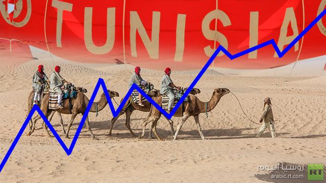 إيرادات القطاع السياحي التونسي 1.42 مليار$ في 9 أشهر