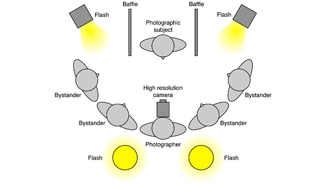 طريقة جديدة لمعرفة ما تصوره قزحية عين الانسان