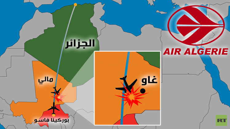 فقدان الاتصال بطائرة للخطوط الجوية الجزائرية