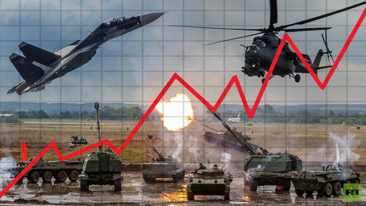 روسيا تتفوق على الدول الأخرى بزيادة حجم مبيعاتها من الأسلحة