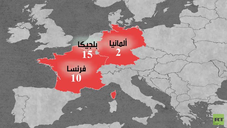 أوروبا تثور على خلايا إرهابية نائمة.. وتأهب الجيش في بلجيكا
