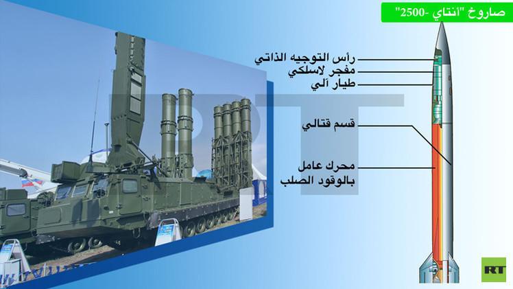 قلق في إسرائيل من قيام روسيا بتسليم صواريخ