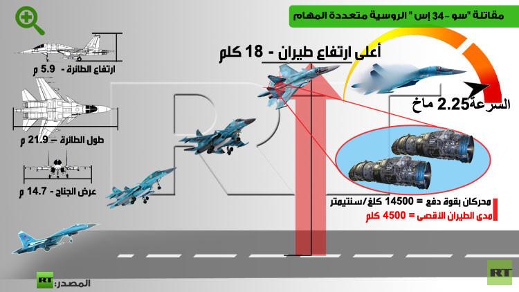 """مقاتلة """"سو – 34 إس """" الروسية متعددة المهام 550854d1611e9bbf718b45be"""