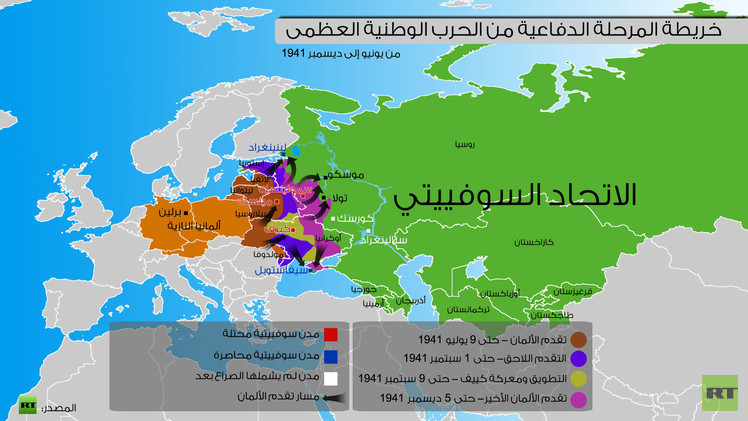 إنفوجرافيك: خريطة المرحلة الدفاعية من الحرب الوطنية العظمى