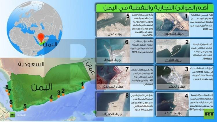 مشروع خليجي تحت الفصل السابع أمام مجلس الأمن لإنهاء الصراع في اليمن
