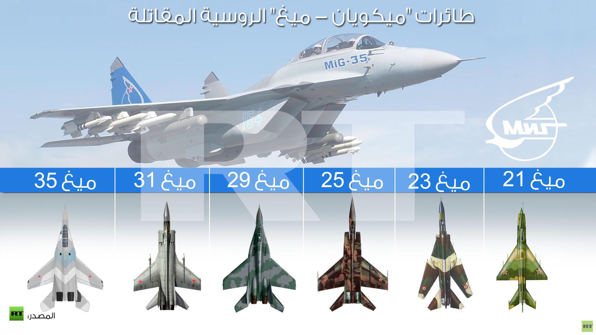 ﺭﻭﺳﻴﺎ ﻭﻣﺼﺮ ﻭﻗﻌﺘﺎ عقداً لتوريد MiG -29 55361985c46188632e8b456b