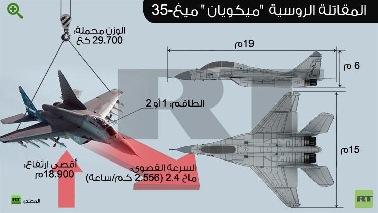 "المقاتلة "" ميغ - 35"" متعددة المهام 553b4a93c4618822698b45e7"