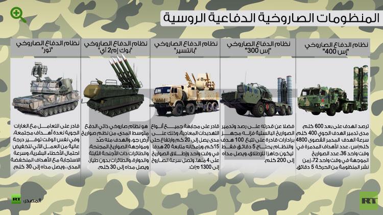 لمحة عن أبرز الصواريخ الدفاعية الروسية