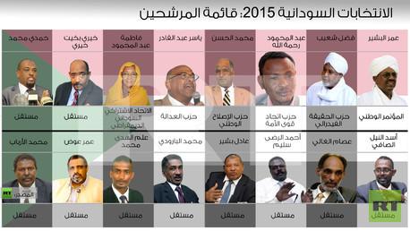 إنفوجرافيك: الانتخابات السودانية 2015: قائمة المرشحين