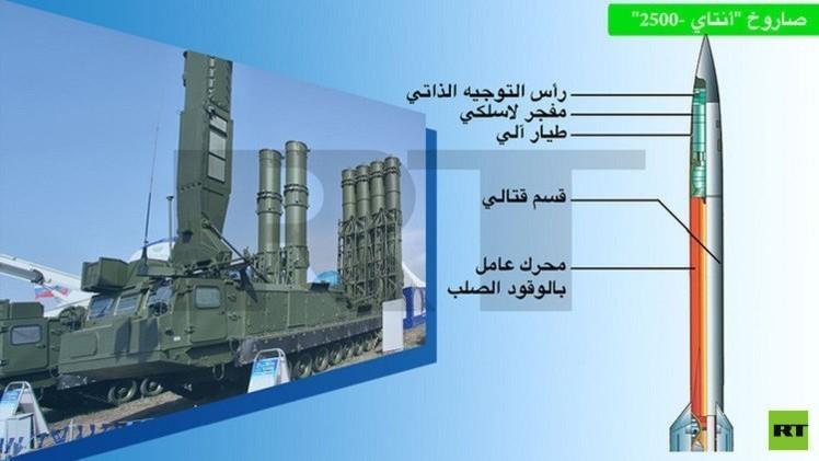 جنرال إسرائيلي يقلل من خطر امتلاك مصر نظام إس-300 الروسي