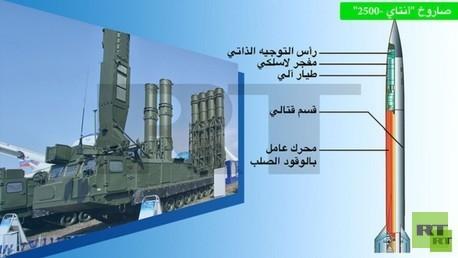 إنفوغرافيك - صاروخ أنتاي -2500