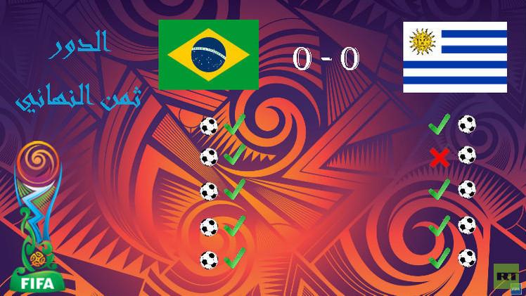 البرازيل تنجو من السيلستي وتعبر لربع نهائي مونديال الشباب
