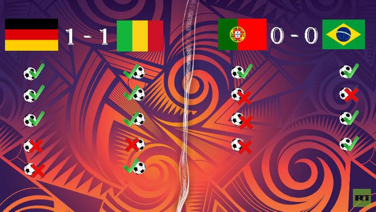 (فيديو) البرازيل إلى نصف نهائي مونديال الشباب وألمانيا تودع البطولة