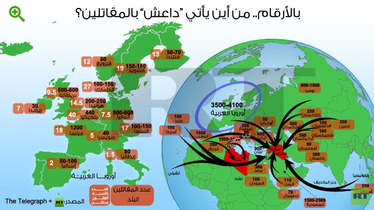 الموصل.. عام على السقوط  (انفوغرافيك)