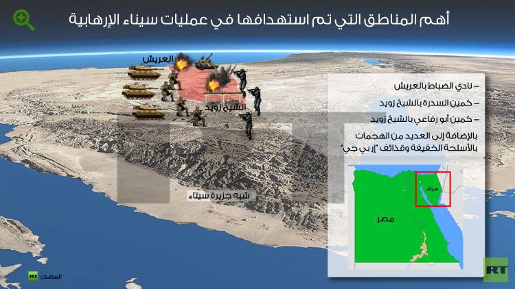 انفوجرافيك: أهم المناطق التي تم استهدافها في عمليات سيناء الإرهابية