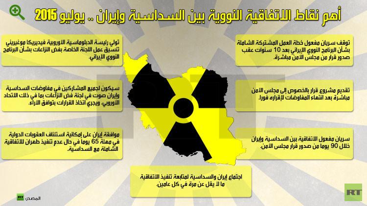 إنفوجرافيك: أهم نقاط الاتفاقية النووية بين السداسية وإيران .. يوليو 2015