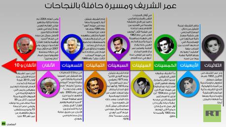 إنفوجرافيك: عمر الشريف ومسيرة حافلة بالنجاحات