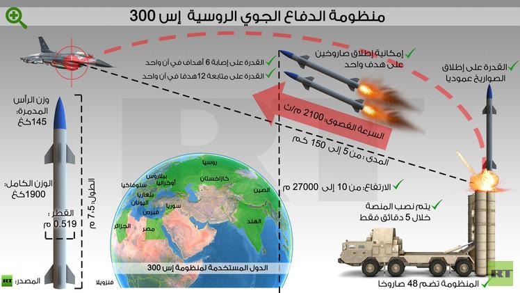 إنفوجرافيك: منظومة الدفاع الجوي الروسية  إس 300