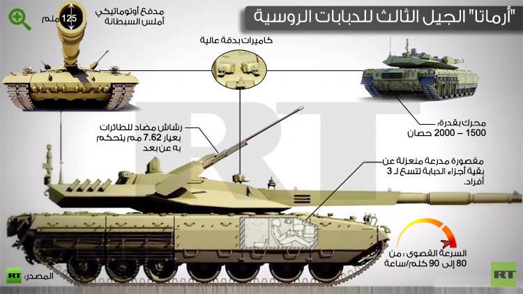 اختبارات دبابة