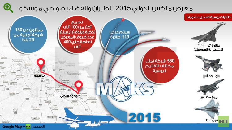 بوتين: معرض ماكس 2015 سيكون مفتوحا للشركاء