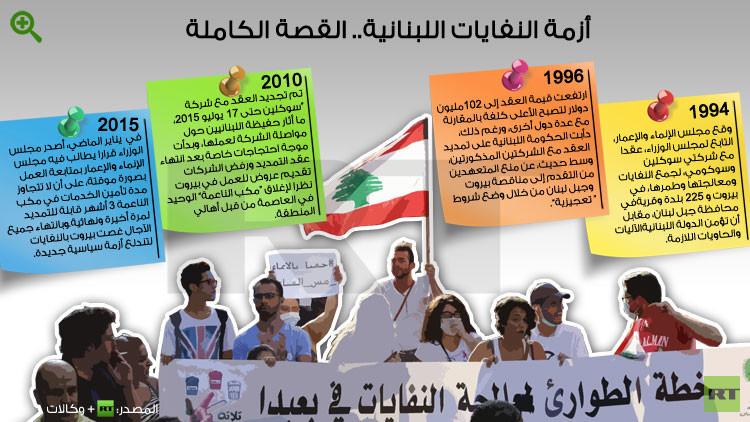 إنفوجرافيك: أزمة النفايات اللبنانية.. القصة الكاملة