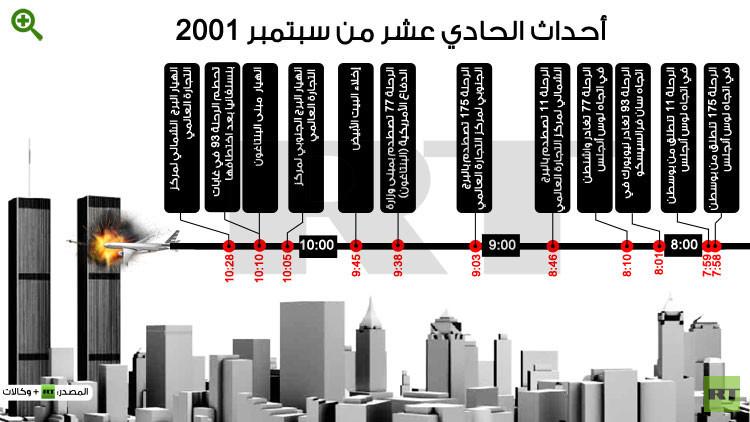 الولايات المتحدة تحيي ذكرى هجمات 11 سبتمبر