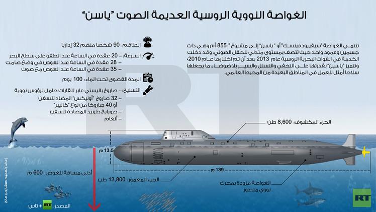 """انفوجرافيك: الغواصة النووية الروسية العديمة الصوت """"ياسن"""""""