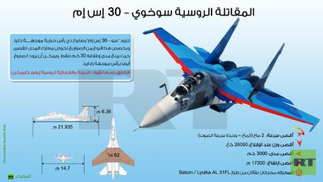 سلاح الجو الروسي يتسلم سنويا 20 مقاتلة حديثة 5613ae4bc461882d088b4605