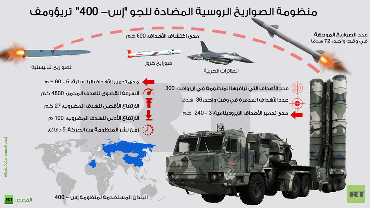 الجزائر تقتني منظومات الدفاع الجوي [  S-400 ]   - صفحة 5 5640c8cdc361885c048b4619