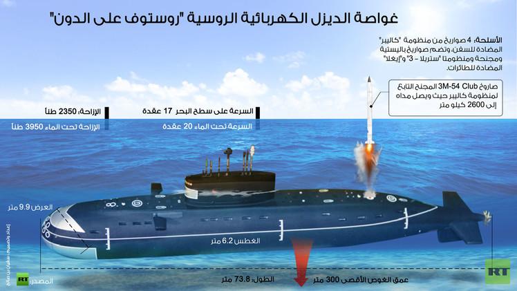 روسيا تعزز أسطولها البحري في المحيط الهادئ ضد الغواصات اليابانية (فيديو)