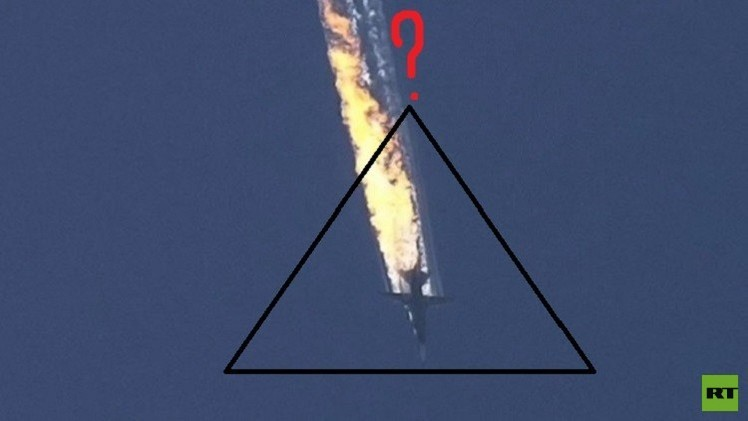 المثلث المعادي لروسيا... عمى