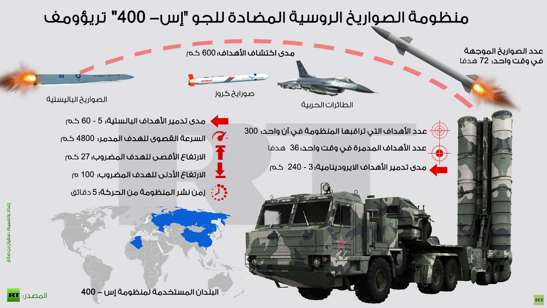 الجزائر منظومات الدفاع الجوي [ S-400 /  الجديد  ]   - صفحة 2 5640c8cdc361885c048b4619