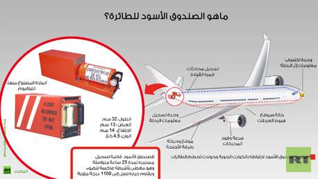 انفوجرافيك: ماهو الصندوق الأسود للطائرة؟