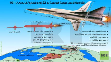 إنفوجرافيك: القاذفة الاستراتيجية الروسية تو 22 إم والصاروخ المجنح خ 101-