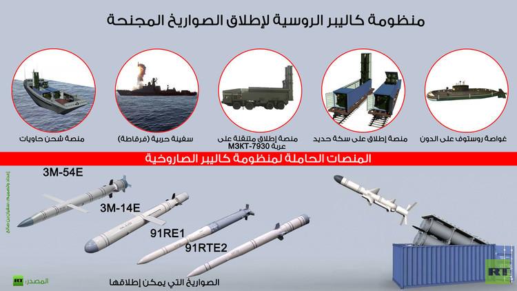 إنفوجرافيك: منظومة كاليبر الروسية لإطلاق الصواريخ المجنحة