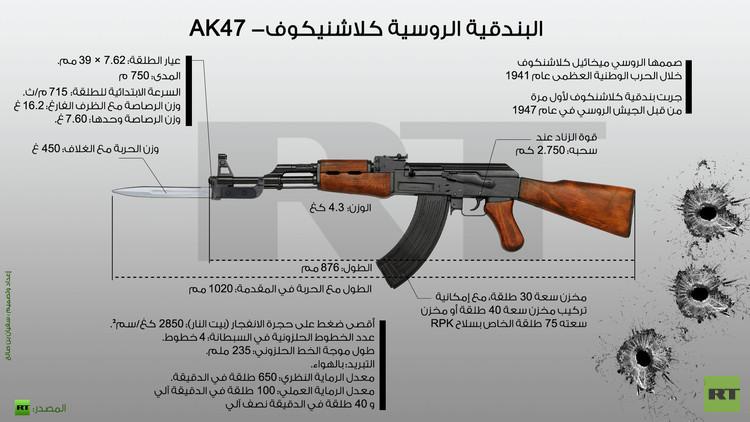 إنفوجرافيك: البندقية الروسية كلاشنيكوف- AK47