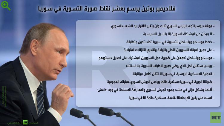 بوتين: اتفقنا مع واشنطن على قرار أممي ربما لن يعجب القيادة السورية