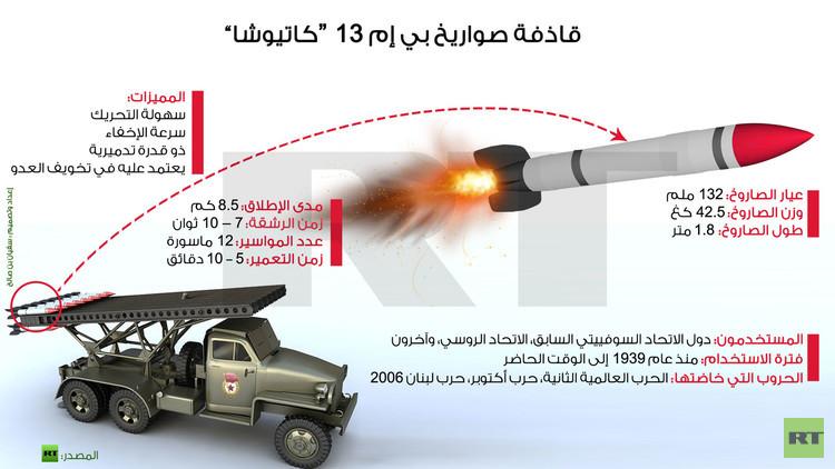 """قاذفة صواريخ بي إم 13 """"كاتيوشا"""""""