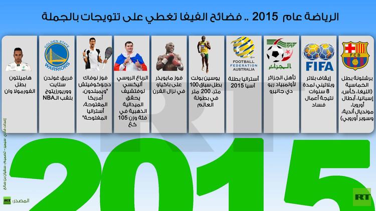 انفوجرافيك: الرياضة عام  2015 .. فضائح الفيفا تغطي على تتويجات بالجملة